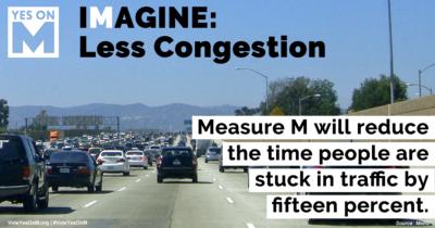 measure-m